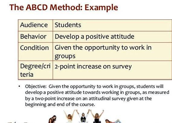 Abcd model of writing objectives using blooms taxonomy multiplying together complimentary traits, or