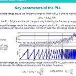 all-digital-pll-thesis-proposal_3.jpg