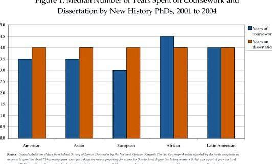 american doctoral dissertations This database is a database of masters' theses and doctoral dissertations  it  incorporates ebsco's previously released american doctoral dissertations, and .