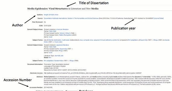 Phd Dissertation Help Citation