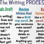 articles-on-creative-writing-process_3.jpg