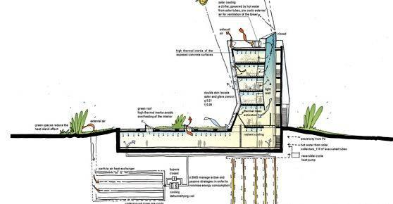 Bioclimatic architecture thesis proposal titles great demand and