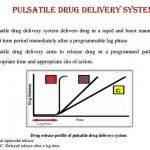 colon-specific-drug-delivery-thesis-writing_2.jpg