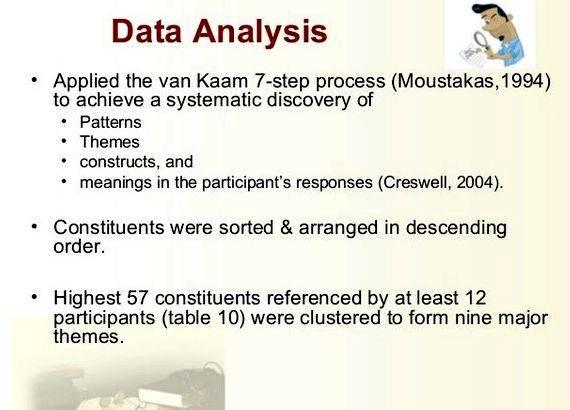 Data analysis in dissertation proposal