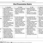 dissertation-proposal-oral-presentation-rubrics_3.jpg