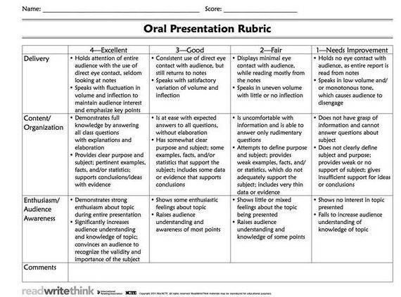 rubric for thesis oral defense Thesis oral defense rubric we have written thousands of essays that satisfied our customers you can also become one of.