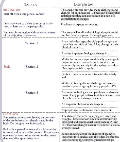 Dissertation proposal sample nursing care plan the minds spelt