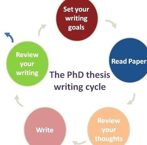 Dissertation writing tips reviews uk