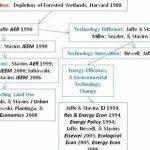 environmental-economics-phd-thesis-proposal_2.jpg