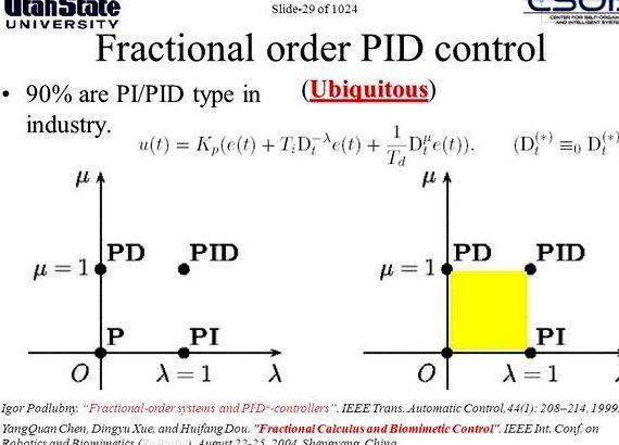 Fractional order pid controller thesis proposal Is there any student
