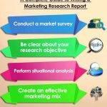 green-marketing-dissertation-pdf-writer_1.jpg