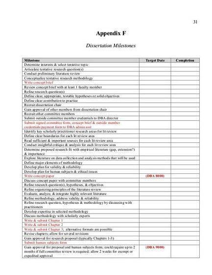 harvard english thesis proposal