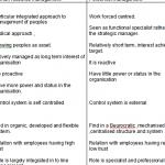 human-resource-management-topics-for-thesis_1.jpg