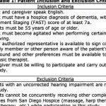 inclusion-exclusion-criteria-dissertation-proposal_1.jpg