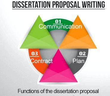 Dissertation Proposal Ac Uk