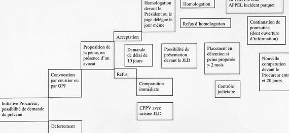 lextinction de laction publique dissertation proposal example