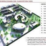 list-of-architecture-thesis-proposals-in_1.jpg