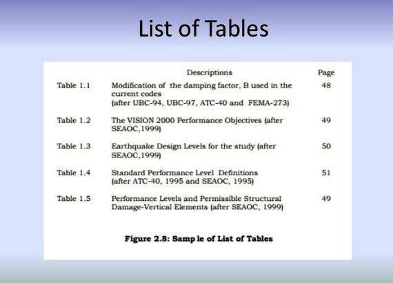 List of tables in thesis writing tables, figures