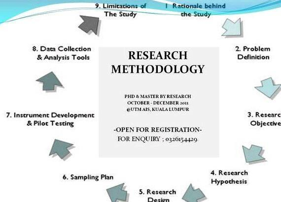 Research methodology dissertation your