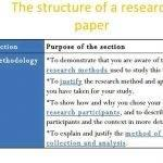 methodology-chapter-of-masters-dissertation-vs-phd_1.jpg