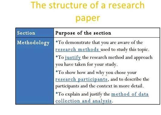 masters thesis methodology section