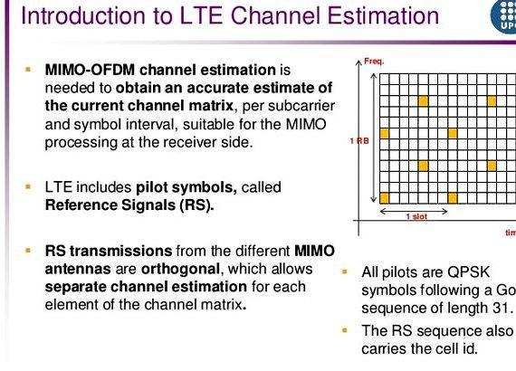 thesis on channel estimation in ofdm