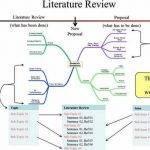 mind-map-master-thesis-proposal_2.jpg