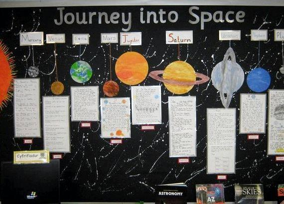 essay on my journey to space 100% free papers on journey essays  participat essays romeo and juliet essays space travel essay technology cause and effect essays the  a journey to my.