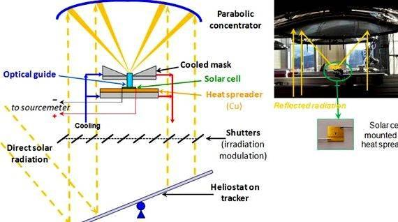 organic solar cells thesis The future of low-cost solar cells  emerging photovoltaic technologies based on dye-sensitized solar cells, organic compounds, perovskite materials,.