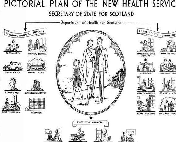 National health service act 1948 summary writing fierce opposition