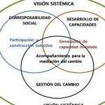 open-university-projects-portfolios-dissertations-12_3.jpg