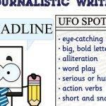 persuasive-writing-newspaper-articles-ks2_1.jpeg
