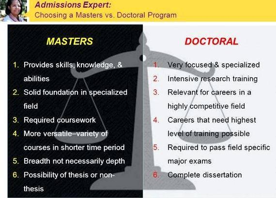 non-dissertation doctorate degree How to write an interpretive essay doctoral program without a thesis radu bogdan rusu phd thesis non dissertation phd phd degree with no.