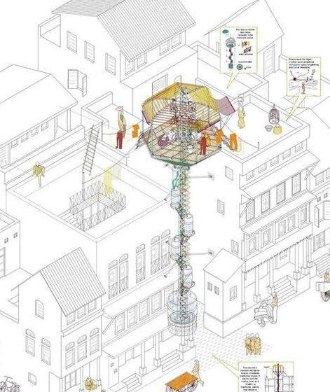 Public space architecture thesis proposal titles for Quality of space in architecture