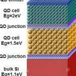 quantum-dot-solar-cell-thesis-proposal_3.jpg