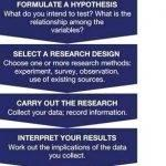 research-matters-a-guide-to-research-writing_2.jpg