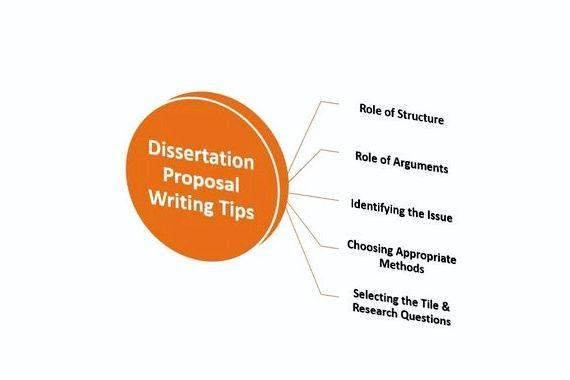 What Does a Dissertation Proposal Do?