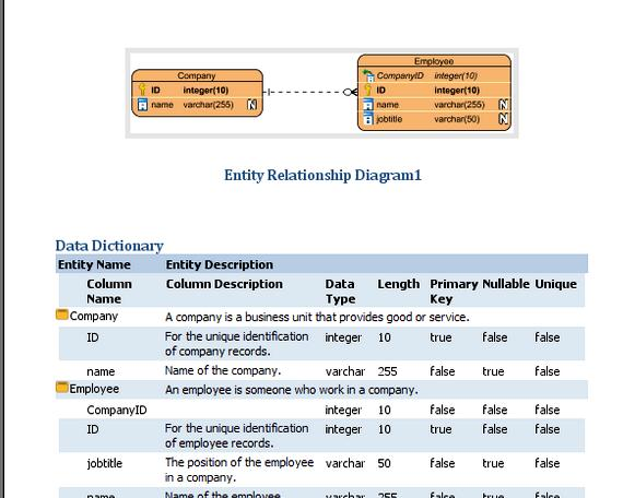 Thesis dictionary definition