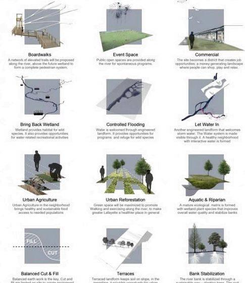 Sense of place architecture thesis proposal define an understanding