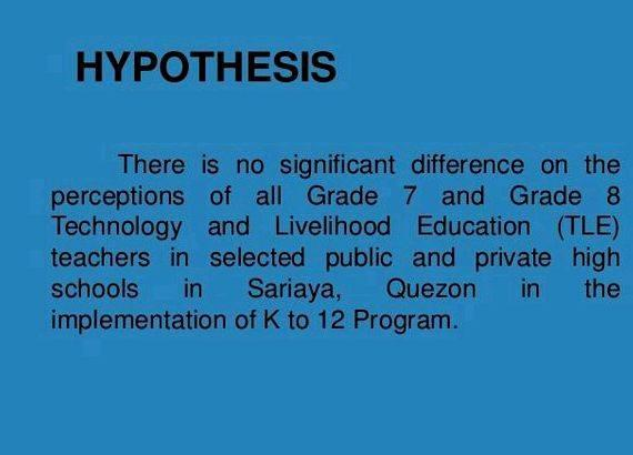 Thesis title for technology and livelihood education