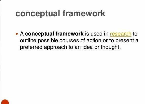 theoretical and conceptual framework in thesis Theoretical vs conceptual framework generally speaking, theories used in academic research are a collection of ideas that can be used to explain things that happened in the past, to describe things that are happening right now, and to predict things that may happen in the future theoretical framework.