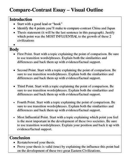 Thesis paper writing guidelines printable first grade called your thesis statement