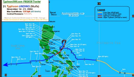 Thesis proposal defense presentation philippines typhoon sure it looks accurate, and