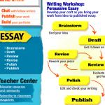 thesis-writing-tips-for-students_1.jpg