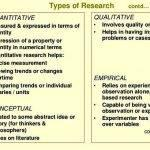 types-of-research-methods-in-thesis-writing_2.jpg