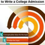 uas-dharwad-online-thesis-proposal_1.jpg