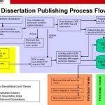 university-of-michigan-dissertation-publishing-3_2.jpg