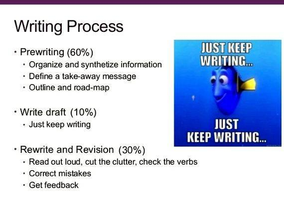 define the writing process Writing as a process traditional approaches to writing research on lrst and second language writing is documenting what we already know as teachers: students.