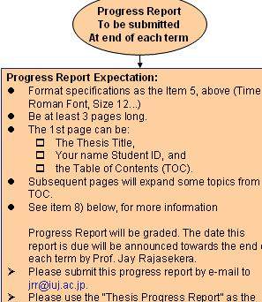 interim report dissertation This articles explains the nature of interim reports for dissertations, outlines  important element and tips on how to write a successful interim report.