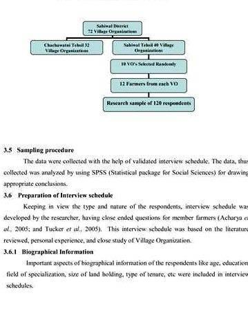 Writing a methodology chapter for a masters thesis topics including the sample
